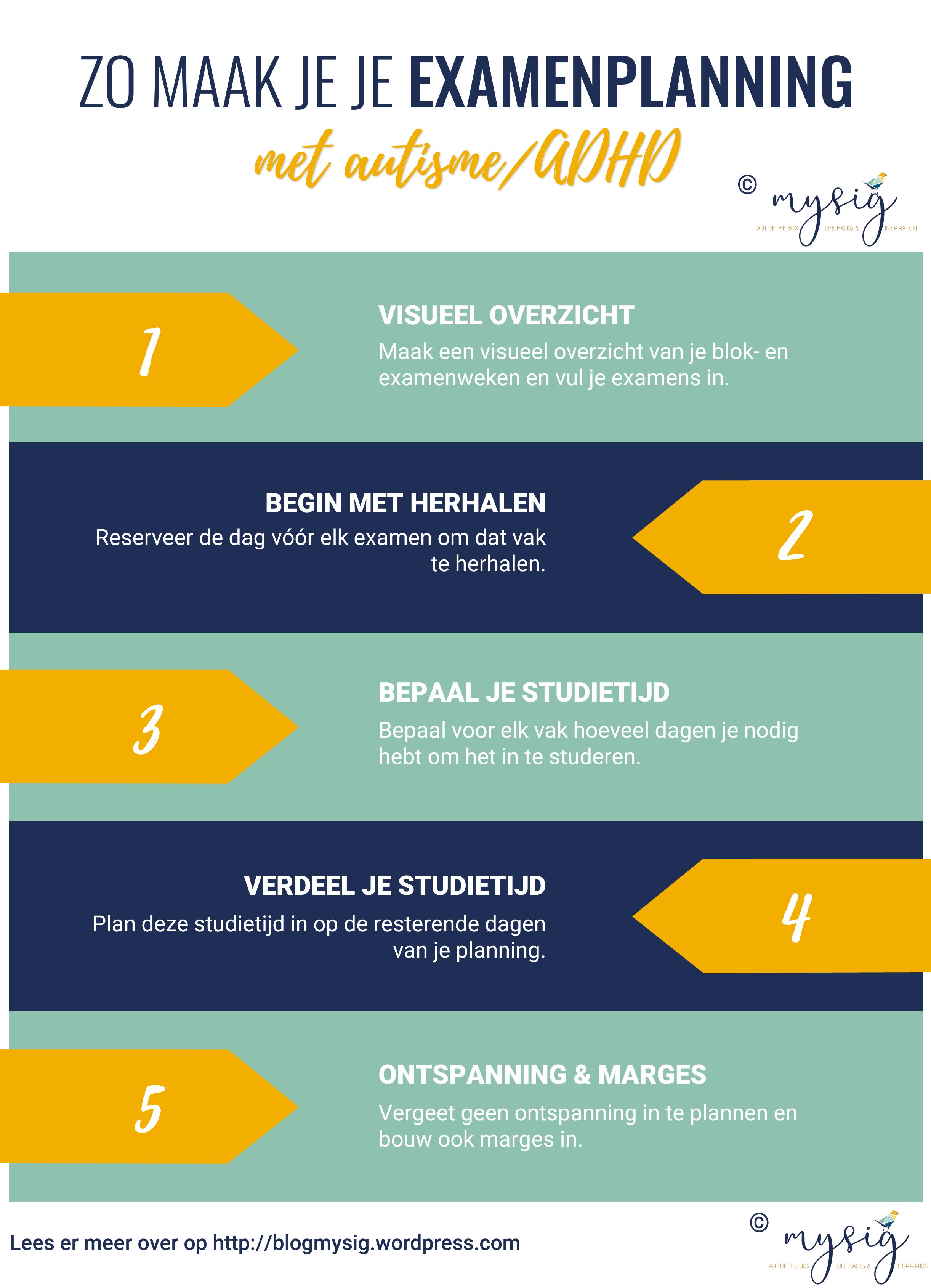 Infographic Examenplanning Autisme ADHD